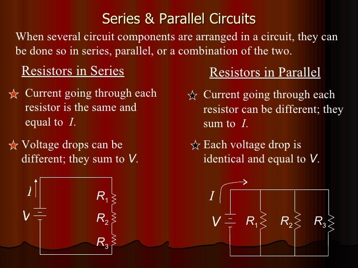 Series & Parallel Circuits Resistors in Series I V R 1 R 2 R 3 V I R 1 R 2 R 3 When several circuit components are arrange...