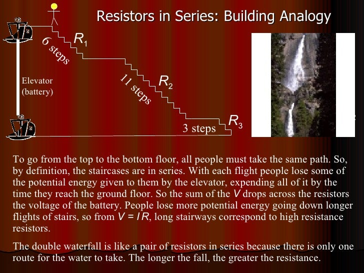 Resistors in Series: Building Analogy To go from the top to the bottom floor, all people must take the same path. So, by d...