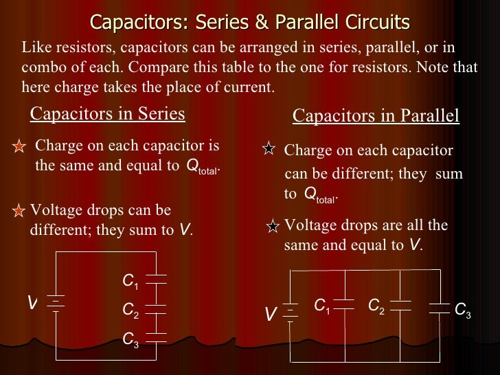 Capacitors: Series & Parallel Circuits Capacitors in Series V C 1 C 2 C 3 V C 1 C 2 C 3 Like resistors, capacitors can be ...