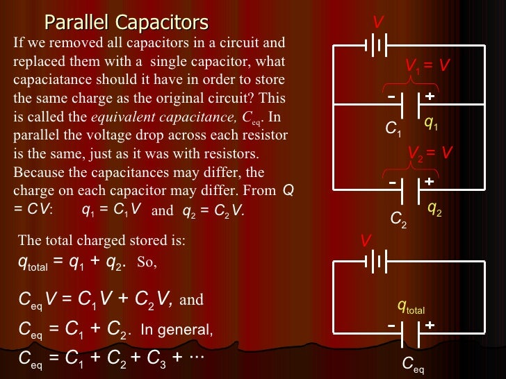 Parallel Capacitors parallel the voltage drop across each resistor is the same, just as it was with resistors. Because the...
