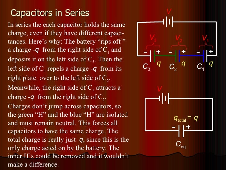 Capacitors in Series In series the each capacitor holds the same charge, even if they have different capaci-tances. Here's...