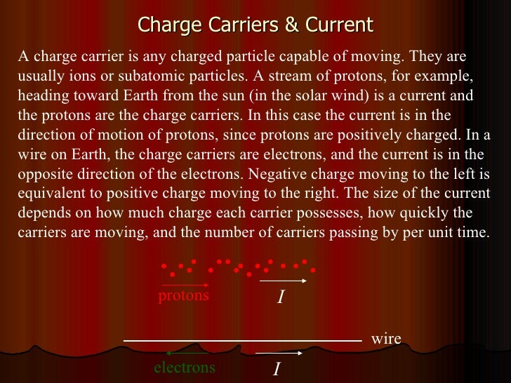Charge Carriers & Current A charge carrier is any charged particle capable of moving. They are usually ions or subatomic p...