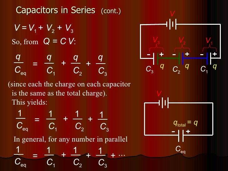 Capacitors in Series  (cont.) V   C 3 C 1 V 3  V 1  q q V   C eq q total  =  q C 2 q V 2  V   =   V 1  +  V 2  +  V 3  C e...