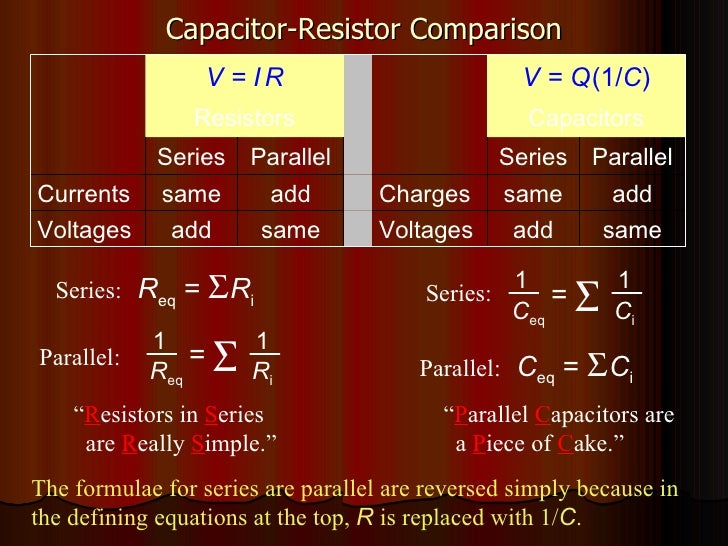 """Capacitor-Resistor Comparison Series:   R eq  =     R i """" R esistors in  S eries    are  R eally  S imple."""" Parallel:   C..."""