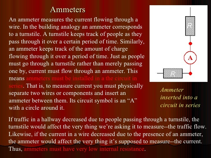 Ammeters An ammeter measures the current flowing through a wire. In the building analogy an ammeter corresponds to a turns...