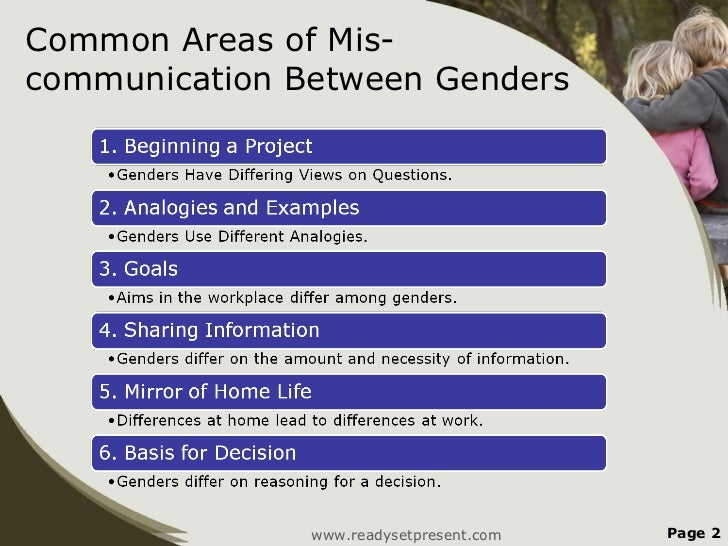 gender communication differences in the workplace This sample psychology essay explores differences in nonverbal communication between genders, including a look at dating, workplace communication, and sexual interests understanding how men and women communicate communication is the way we share beliefs and ideas between ourselves and other human beings we use communication to express our emotions, voice our opinions, state our values.