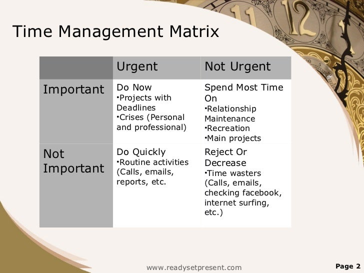 Time management powerpoint ppt content modern sample time management toneelgroepblik Gallery
