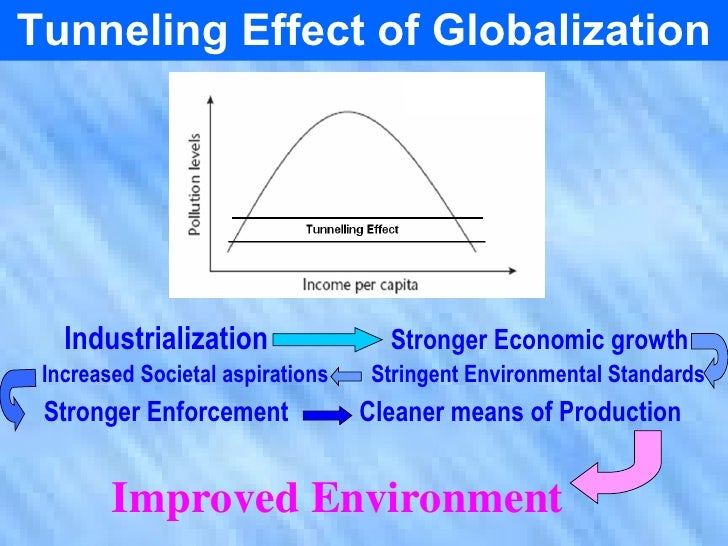 globalization and the environment Fears that globalization necessarily hurts the environment are not well-founded a survey reveals little statistical evidence, on average across countries, that openness to international trade undermines national attempts at environmental regulation through a race to the bottom' effect if anything.