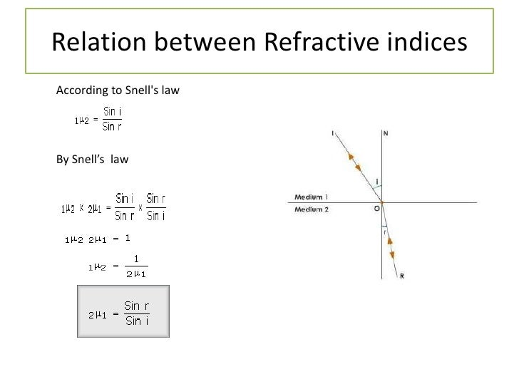 density and refractive index relationship tips