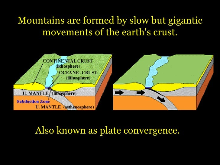 How are Mountains formed?