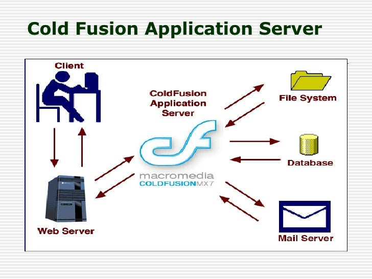 the discovery and applications of cold fusion Cold fusion is the terminology for any nuclear fusion process which occurs at or near room temperature tandberg's patent application was denied eventually.