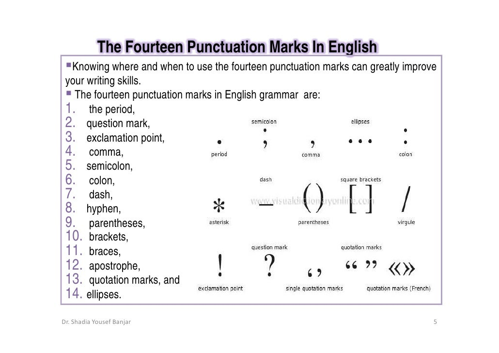 Punctuation Marks By Dr Shadia Y Banjar