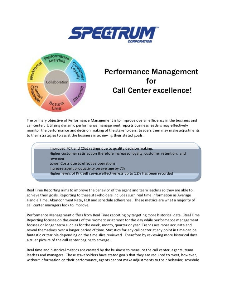Performance Management                                                            for                                     ...
