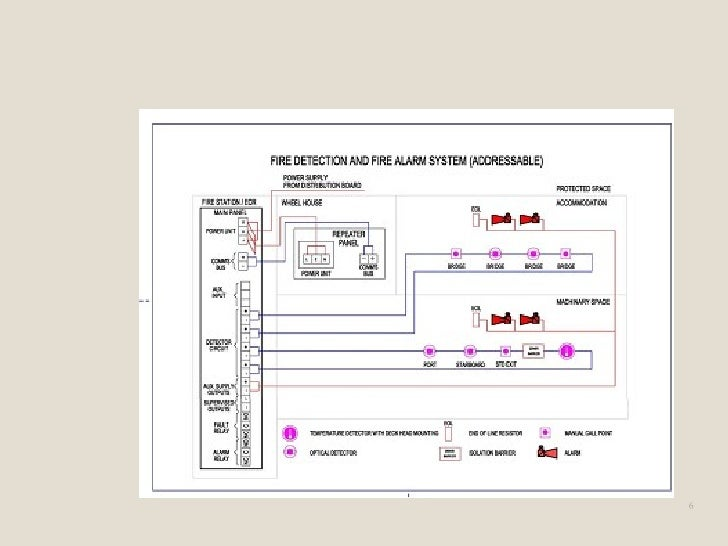 fire detection and alarm system 6 728?cb=1235654562 fire detection and alarm system gent fire alarm system wiring diagram at gsmx.co