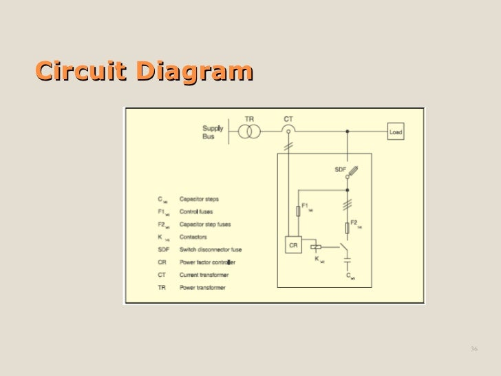 automatic power factor controller rh slideshare net Basic Motor Control Wiring Diagram apfc panel control circuit diagram
