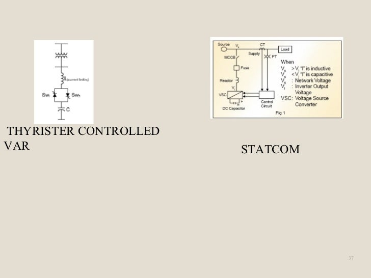 automatic power factor controller using pic This project is about automatic power factor correction using microcontroller 89c51, & capacitor bank , 12v dc relay , and pcb design circuits, inductive loa.