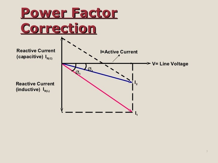 automatic power factor controller 5 728?cb=1235561507 automatic power factor controller power factor correction wiring diagram at alyssarenee.co