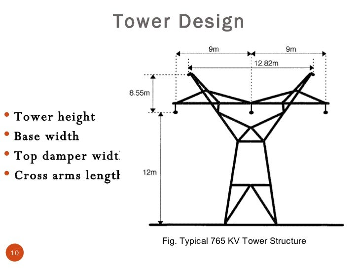 How To Wire A Ceiling Fan together with Stock Vector Electrical Or Utility Pole With Transformer Wires And Insulators together with What Kind Of Ether  Cat 5e6a Cable Should I Use likewise File Doorbell Wiring Pictorial Diagram as well Stop The Shocks Insulating Transformers And Power Lines. on telephone pole wires diagram