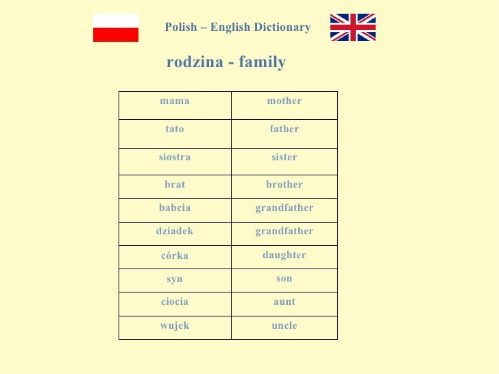 Translation Polish English
