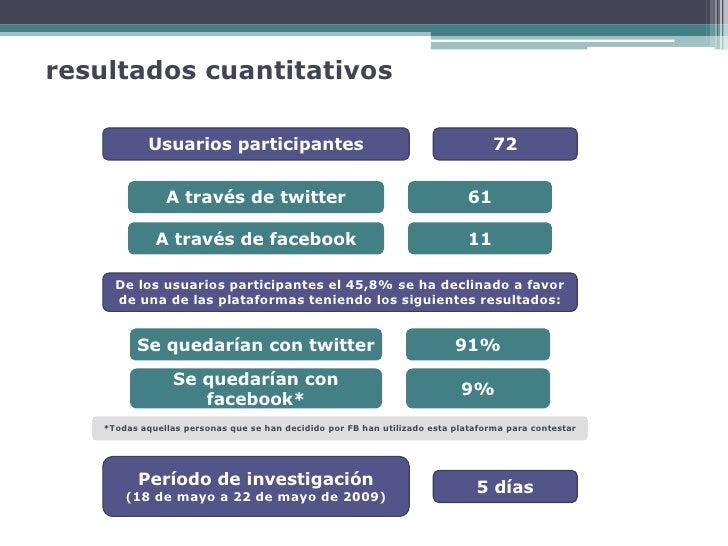 resultados cuantitativos               Usuarios participantes                                                72           ...