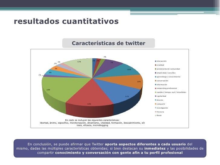 resultados cuantitativos                                            Características de twitter                            ...