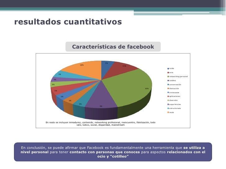 resultados cuantitativos                                          Características de facebook                             ...