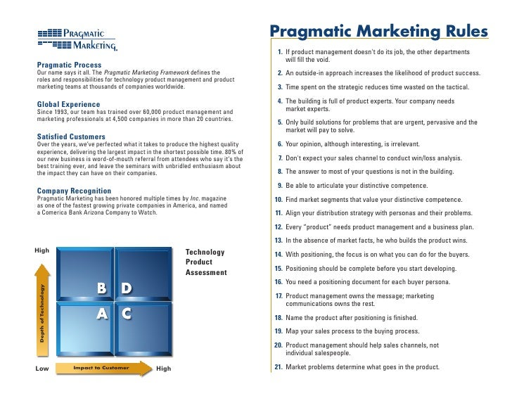 Essential Marketing Plan Templates to Start your Marketing Right Away