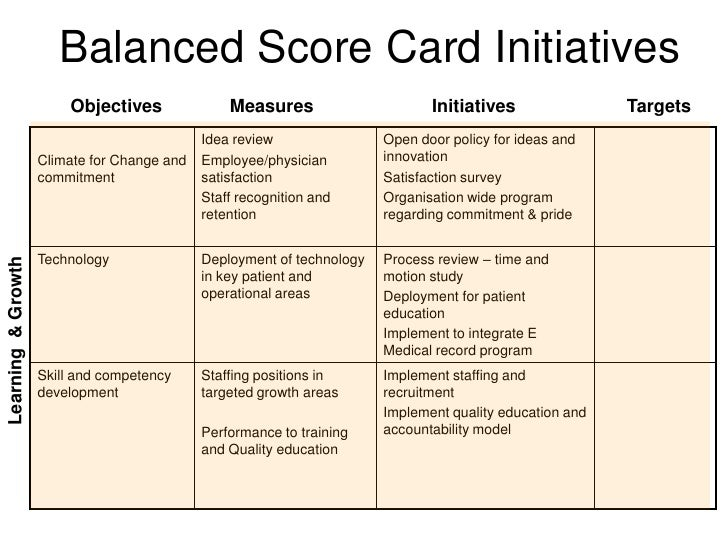 balanced scorecard for restaurant Family restaurant and sports bar balanced scorecard paper balanced scorecard joey griffith bus/475 march 31, 2014 jeffrey trapp university of phoenix balanced scorecard a balanced scorecard is very helpful to any organization and should be viewed as a very important document throughout the company.