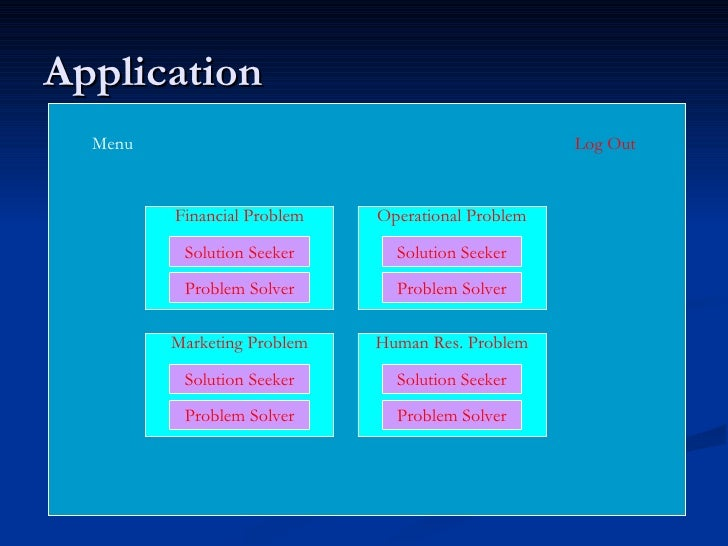 Performance Management Example