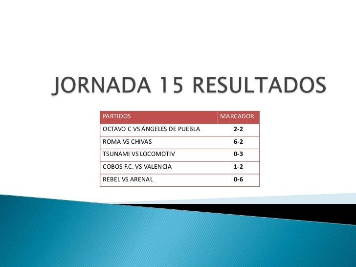 JORNADA 15 RESULTADOS<br />