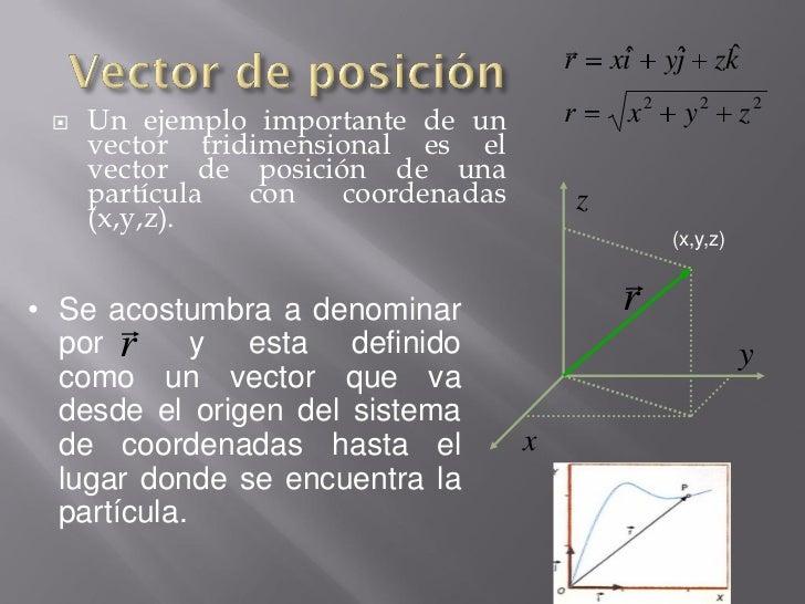 b04a914c53652 ˆ r xi yˆ zk ˆ j  Un ejemplo importante de un r x2 y2 z2 vector  tridimensional es el vector de posición de una partícula con coordenadas z  (x