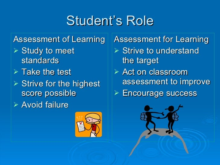assessment for learning 6 essay Topic in order to present a summary of their learning essays an essay is a writing sample in which a student constructs a mod21_assessment_strgs.