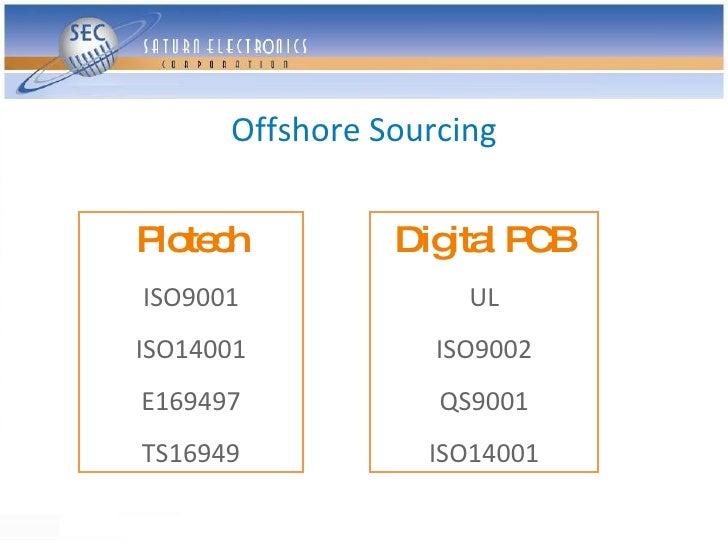 Offshore Sourcing   P te h  lo c           Dig l P B                    ita C ISO9001              UL ISO14001           I...