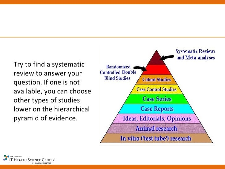 how to write a systematic review of observational studies statistics