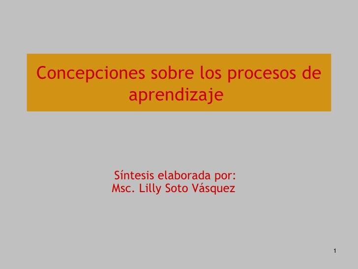 Concepciones sobre los procesos de aprendizaje   Síntesis elaborada por: Msc. Lilly Soto Vásquez