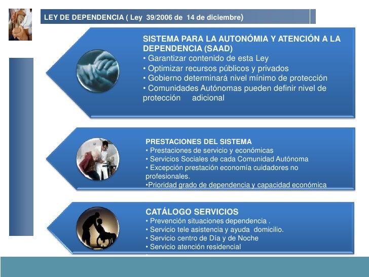 LEY DE DEPENDENCIA ( Ley 39/2006 de 14 de diciembre)                            SISTEMA PARA LA AUTONÓMIA Y ATENCIÓN A LA ...