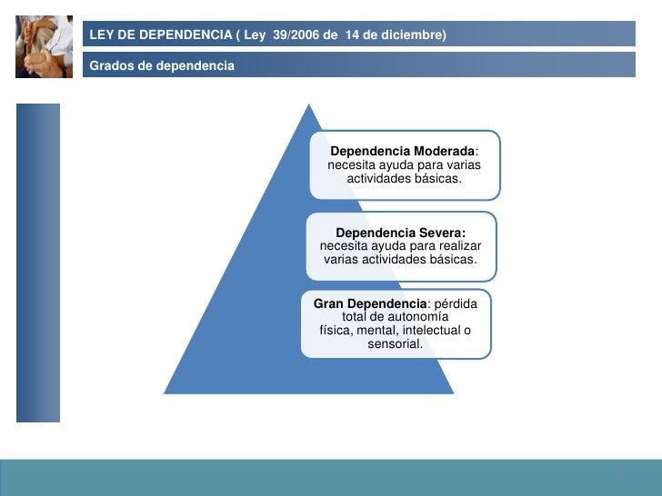 LEY DE DEPENDENCIA ( Ley 39/2006 de 14 de diciembre)  Grados de dependencia                                       Dependen...