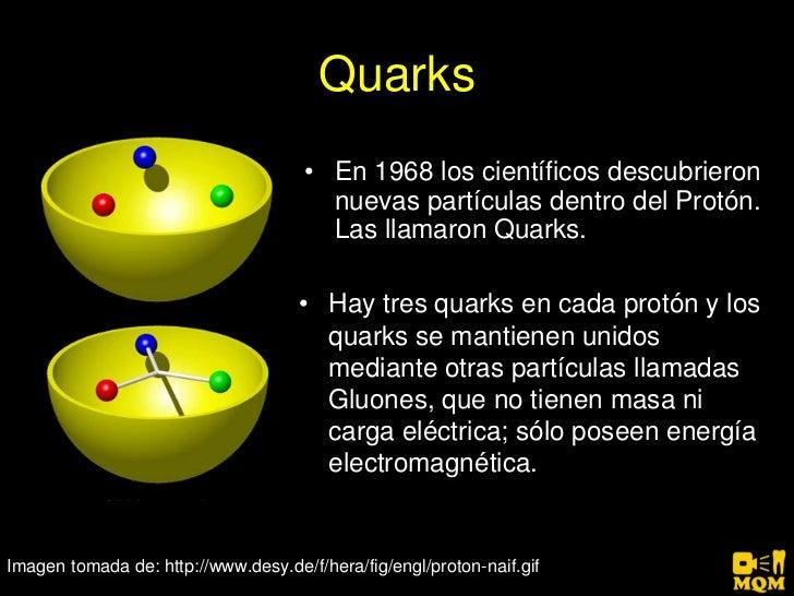 Resultado de imagen de Los Quarks dentro del núcleo