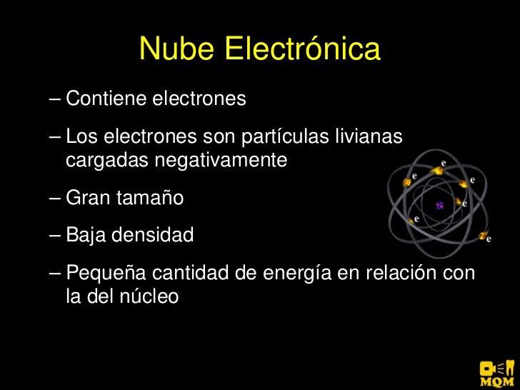 El Atomo Y La Radiologia