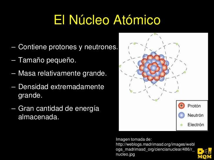 Resultado de imagen de Energía en el núcleo del átomo