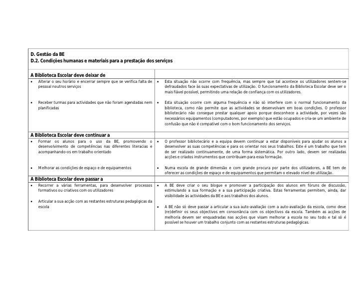 D. Gestão da BE D.2. Condições humanas e materiais para a prestação dos serviços  A Biblioteca Escolar deve deixar de    ...