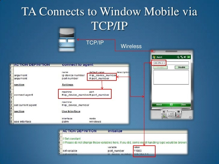 TA Connects to Window Mobile via TCP/IP<br />TCP/IP<br />Wireless<br />