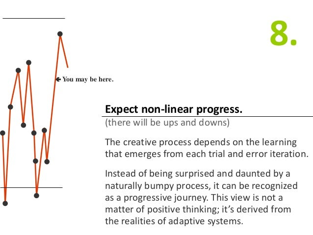 Expect non-linear progress. (there will be ups and downs) The creative process depends on the learning that emerges from e...