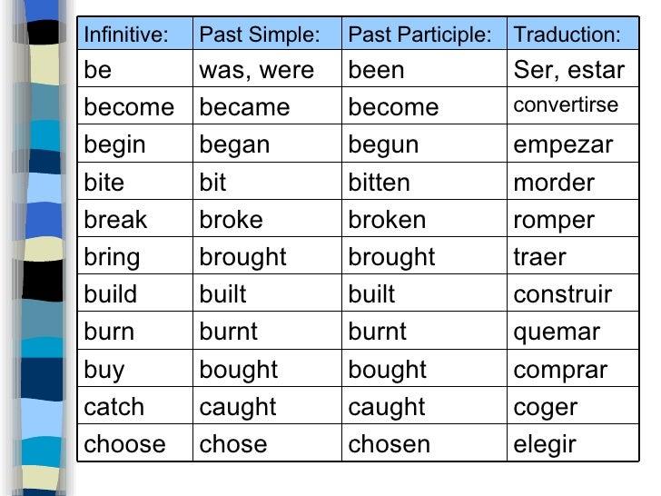 bring irregular verb