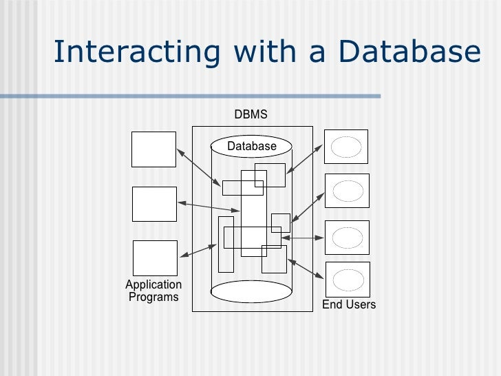 Files Vs Database