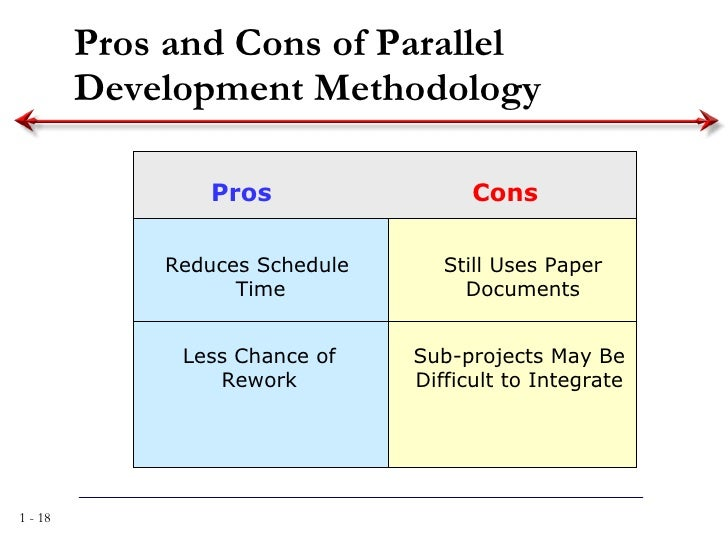 System analysis and design for Waterfall design pros and cons