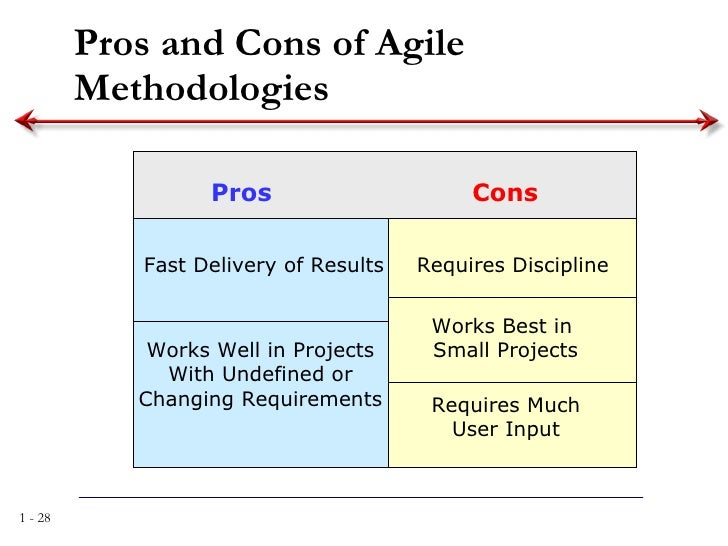 Waterfall model pros and cons ppt best waterfall 2017 for Waterfall design pros and cons
