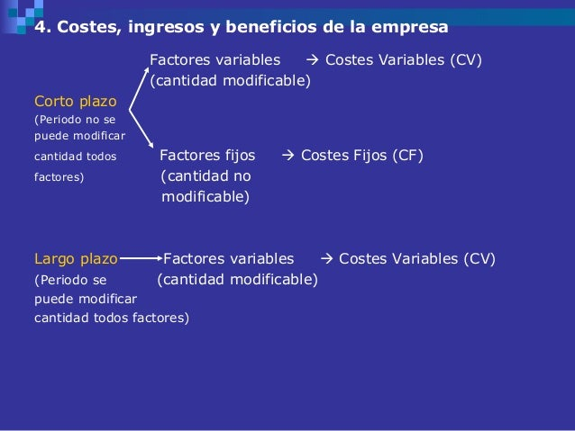 4. Costes, ingresos y beneficios de la empresa                  Factores variables    Costes Variables (CV)              ...