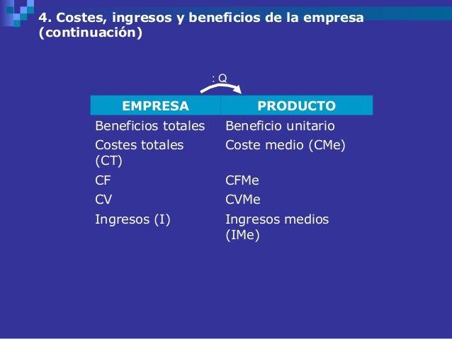 4. Costes, ingresos y beneficios de la empresa(continuación)                            :Q            EMPRESA             ...
