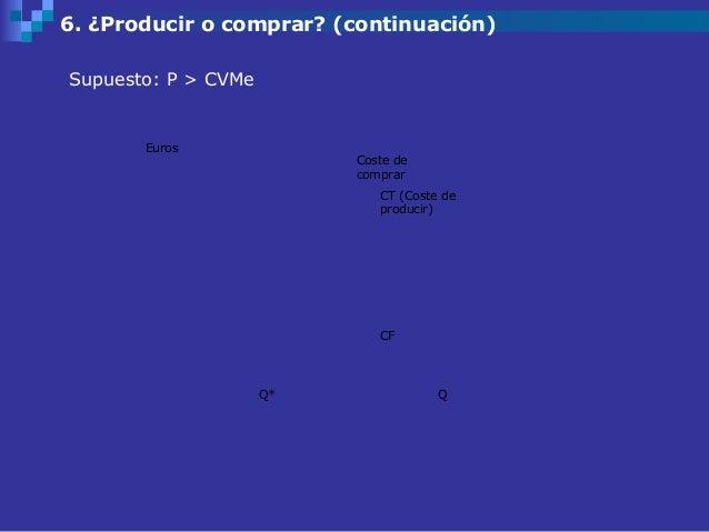6. ¿Producir o comprar? (continuación)Supuesto: P > CVMe       Euros                          Coste de                    ...
